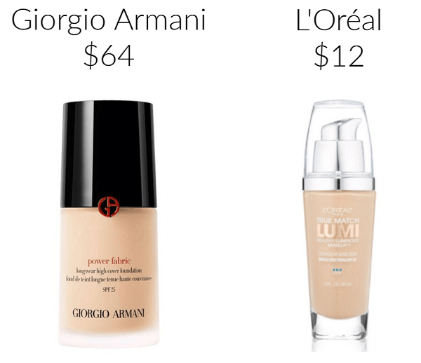 Drugstore Makeup Dupes Foundation GIORGIO ARMANI Power Fabric Longwear Foundation loreal true match lumi healthy luminous makeup