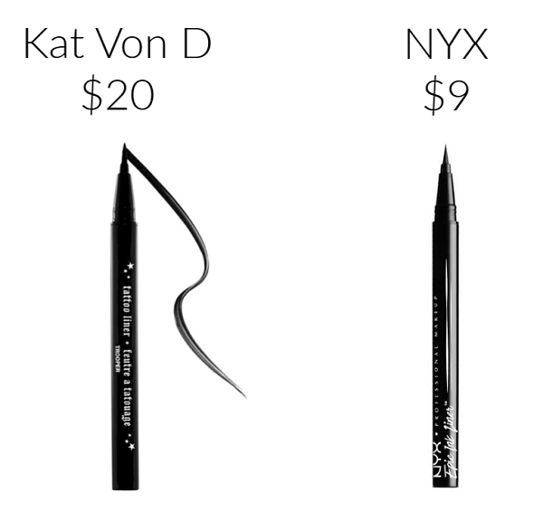 Drugstore Makeup Dupes eyeliner NYX EPIC INK LINER KAT VON D Tattoo Liner